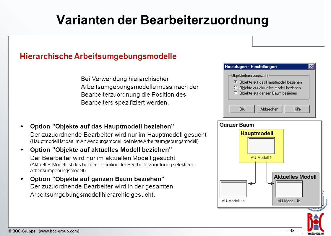 - 42 - © BOC-Gruppe (www.boc-group.com) Varianten der Bearbeiterzuordnung Bei Verwendung hierarchischer Arbeitsumgebungsmodelle muss nach der Bearbeit