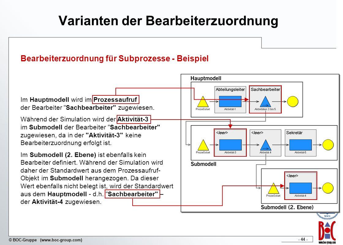 - 44 - © BOC-Gruppe (www.boc-group.com) Varianten der Bearbeiterzuordnung Bearbeiterzuordnung für Subprozesse - Beispiel Im Hauptmodell wird im Prozes