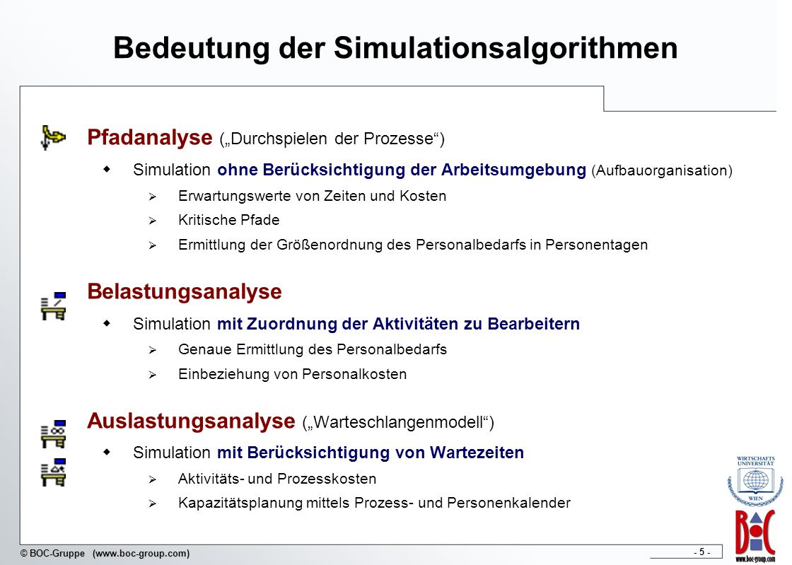 - 6 - © BOC-Gruppe (www.boc-group.com) Vor- und Nachteile der Simulationsalgorithmen Pfadanalyse +Geringster Aufwand in der Erhebungsphase +Ergebnisinterpretation einfach -Erhebungsaufwand für Wartezeiten (werden nicht automatisch berechnet) Belastungsanalyse +Auswertung der Aufbauorganisation möglich +Einbeziehung von Personalkosten -Erhebungsaufwand für Wartezeiten (werden nicht automatisch berechnet) Auslastungsanalyse (Warteschlangenmodell) +Wartezeit und Auslastung dynamisch errechnet -Erhebungsaufwand für die Ankunftsraten der Prozesse