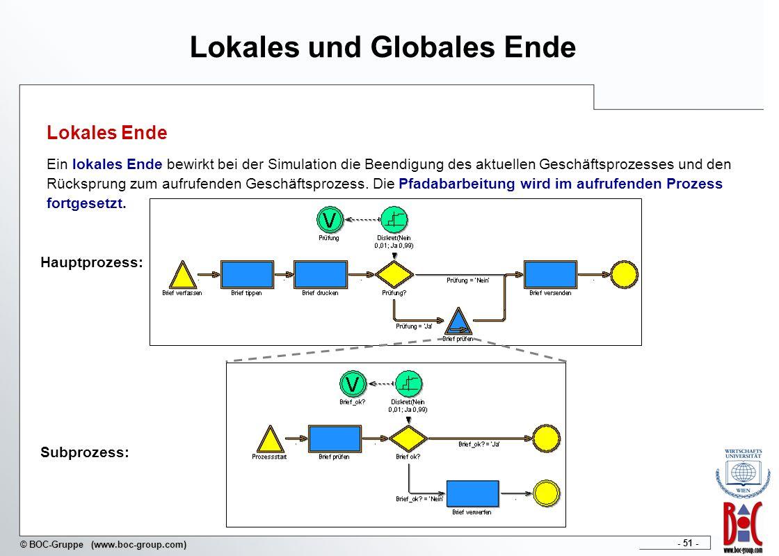 - 51 - © BOC-Gruppe (www.boc-group.com) Lokales und Globales Ende Lokales Ende Ein lokales Ende bewirkt bei der Simulation die Beendigung des aktuelle