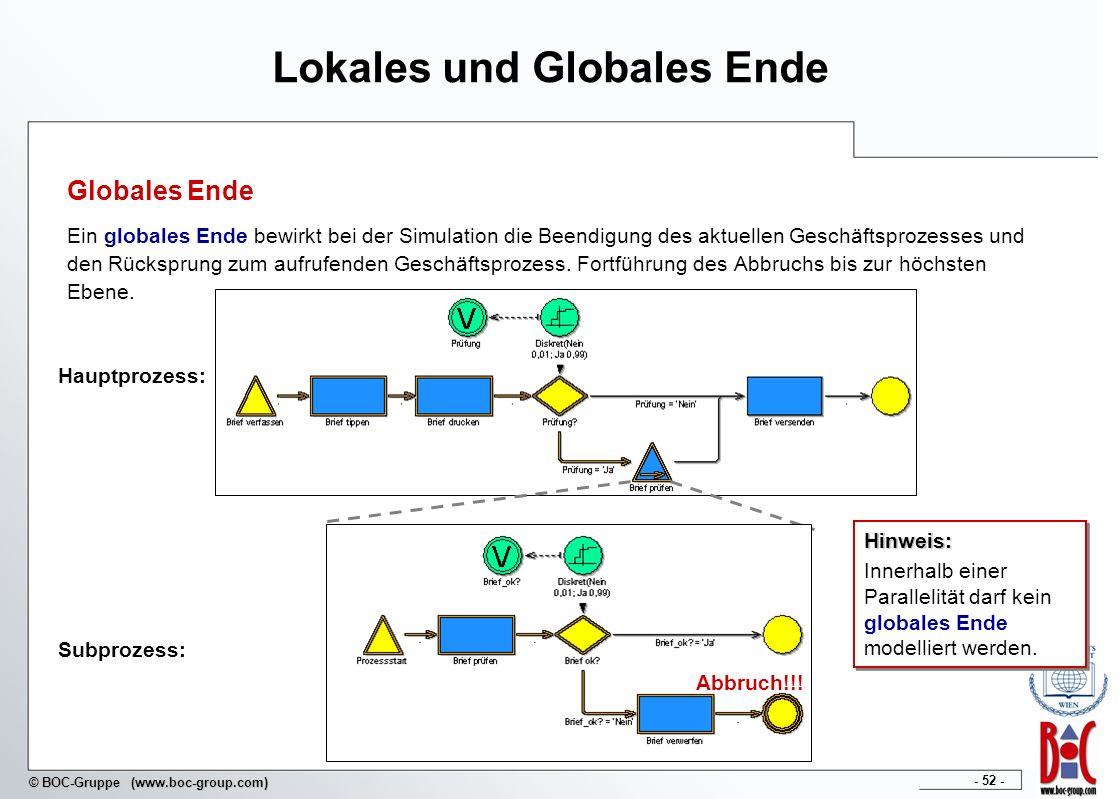 - 52 - © BOC-Gruppe (www.boc-group.com) Lokales und Globales Ende Globales Ende Ein globales Ende bewirkt bei der Simulation die Beendigung des aktuel