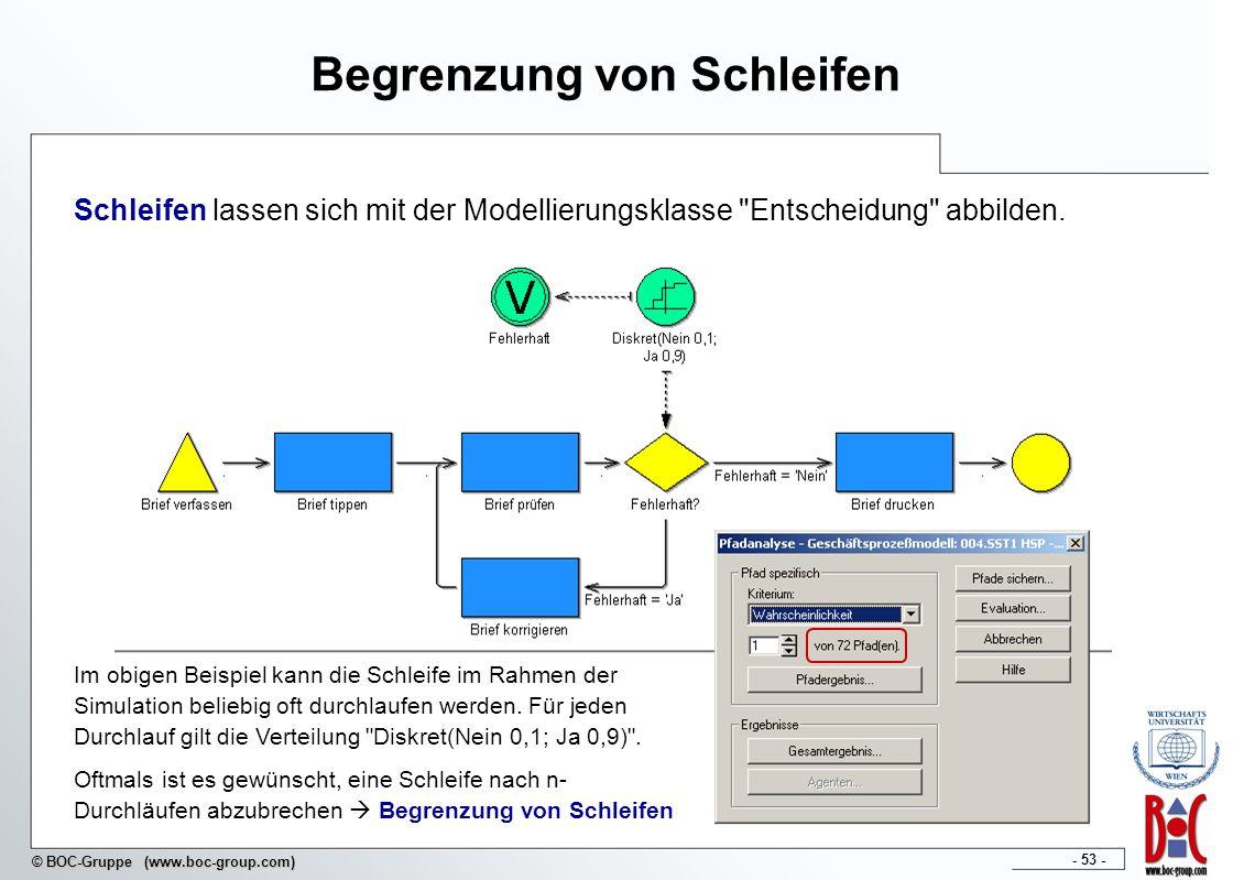 - 53 - © BOC-Gruppe (www.boc-group.com) Begrenzung von Schleifen Schleifen lassen sich mit der Modellierungsklasse
