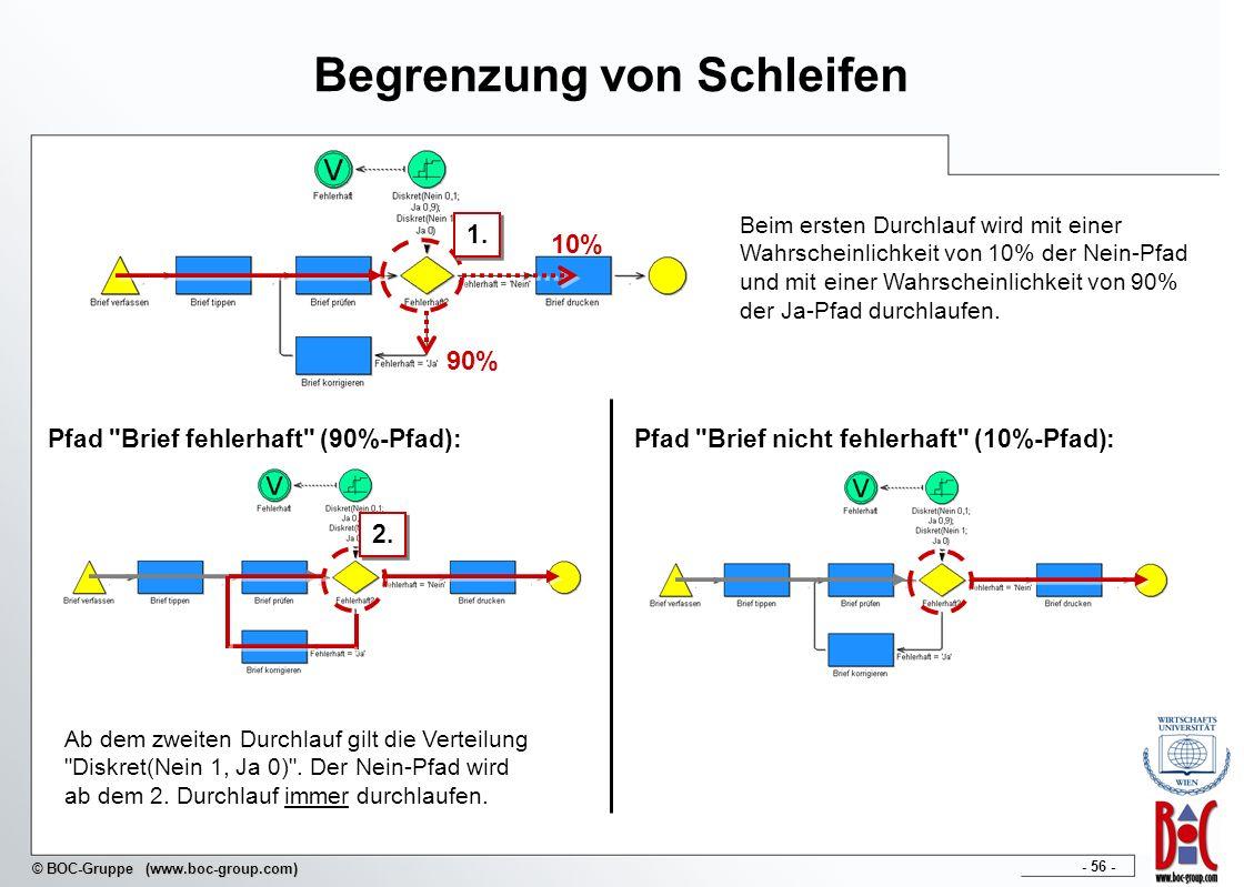 - 56 - © BOC-Gruppe (www.boc-group.com) Begrenzung von Schleifen Pfad