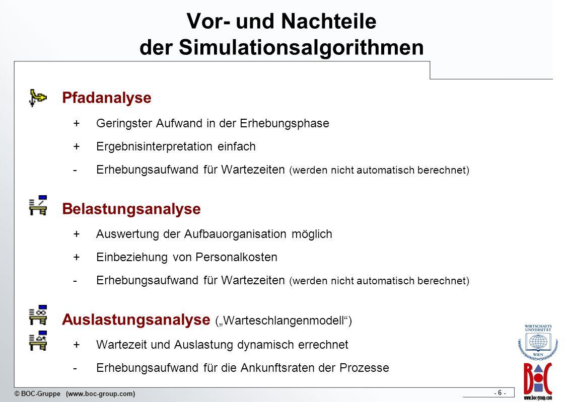 - 6 - © BOC-Gruppe (www.boc-group.com) Vor- und Nachteile der Simulationsalgorithmen Pfadanalyse +Geringster Aufwand in der Erhebungsphase +Ergebnisin