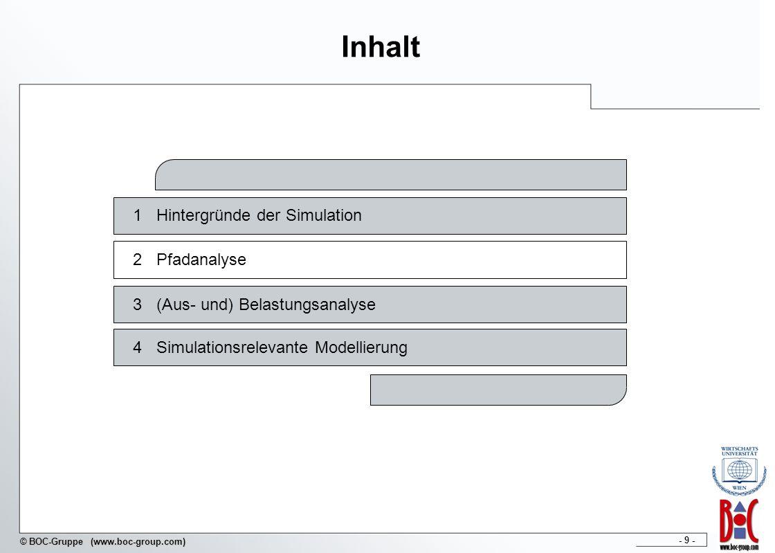 - 9 - © BOC-Gruppe (www.boc-group.com) Inhalt 1Hintergründe der Simulation 2Pfadanalyse 3(Aus- und) Belastungsanalyse 4Simulationsrelevante Modellieru
