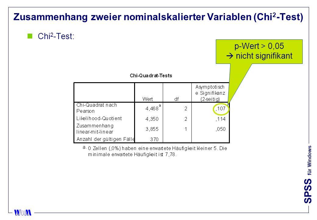 SPSS für Windows Zusammenhang zweier nominalskalierter Variablen (Chi 2 -Test) nChi 2 -Test: p-Wert > 0,05 nicht signifikant