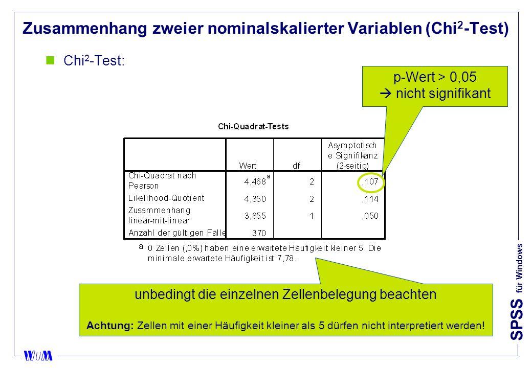 SPSS für Windows Zusammenhang zweier nominalskalierter Variablen (Chi 2 -Test) nChi 2 -Test: p-Wert > 0,05 nicht signifikant unbedingt die einzelnen Zellenbelegung beachten Achtung: Zellen mit einer Häufigkeit kleiner als 5 dürfen nicht interpretiert werden!