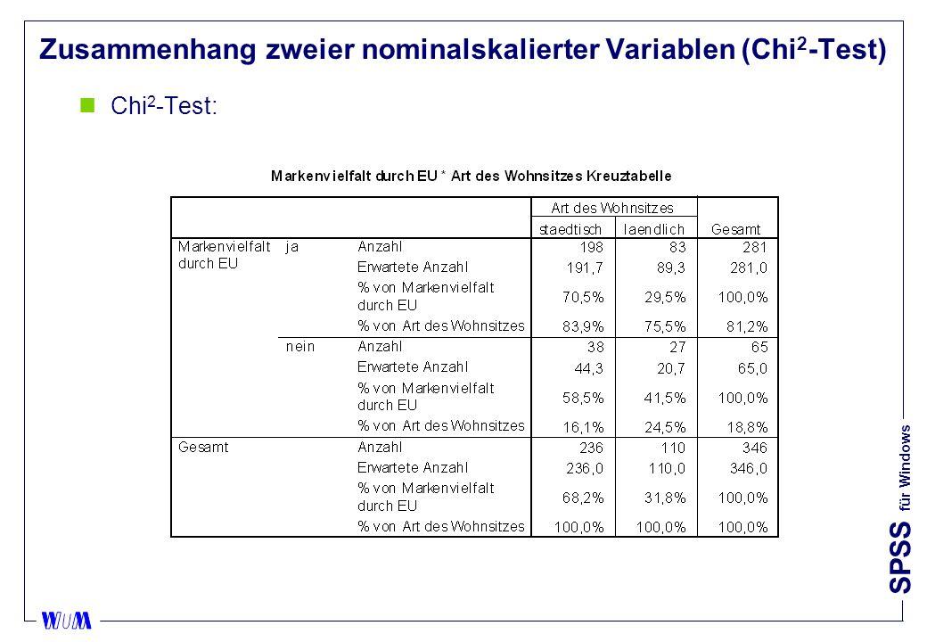 SPSS für Windows Zusammenhang zweier nominalskalierter Variablen (Chi 2 -Test) nChi 2 -Test: