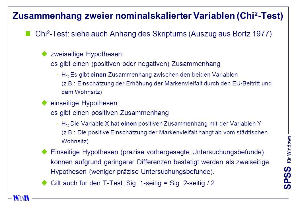 SPSS für Windows Zusammenhang zweier nominalskalierter Variablen (Chi 2 -Test) nChi 2 -Test: siehe auch Anhang des Skriptums (Auszug aus Bortz 1977) uzweiseitige Hypothesen: es gibt einen (positiven oder negativen) Zusammenhang H 1: Es gibt einen Zusammenhang zwischen den beiden Variablen (z.B.: Einschätzung der Erhöhung der Markenvielfalt durch den EU-Beitritt und dem Wohnsitz) ueinseitige Hypothesen: es gibt einen positiven Zusammenhang H 1: Die Variable X hat einen positiven Zusammenhang mit der Variablen Y (z.B.: Die positive Einschätzung der Markenvielfalt hängt ab vom städtischen Wohnsitz) uEinseitige Hypothesen (präzise vorhergesagte Untersuchungsbefunde) können aufgrund geringerer Differenzen bestätigt werden als zweiseitige Hypothesen (weniger präzise Untersuchungsbefunde).