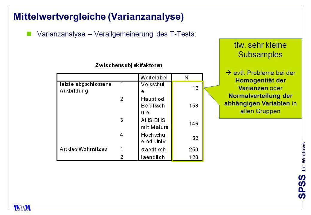 SPSS für Windows Mittelwertvergleiche (Varianzanalyse) nVarianzanalyse – Verallgemeinerung des T-Tests: tlw.