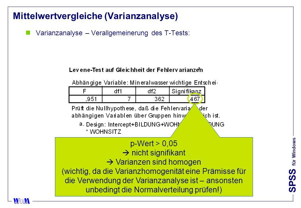 SPSS für Windows Mittelwertvergleiche (Varianzanalyse) nVarianzanalyse – Verallgemeinerung des T-Tests: p-Wert > 0,05 nicht signifikant Varianzen sind homogen (wichtig, da die Varianzhomogenität eine Prämisse für die Verwendung der Varianzanalyse ist – ansonsten unbedingt die Normalverteilung prüfen!)