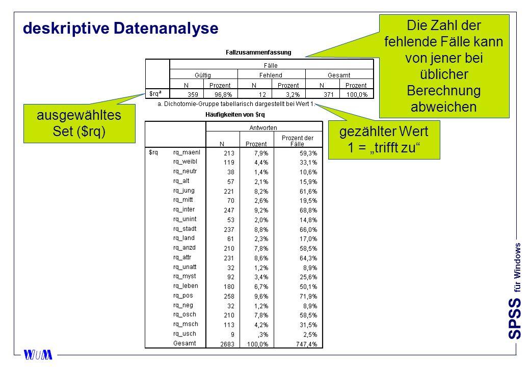 SPSS für Windows deskriptive Datenanalyse ausgewähltes Set ($rq) gezählter Wert 1 = trifft zu Die Zahl der fehlende Fälle kann von jener bei üblicher Berechnung abweichen