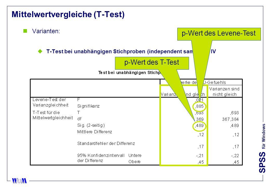 SPSS für Windows Mittelwertvergleiche (T-Test) nVarianten: uT-Test bei unabhängigen Stichproben (independent samples): IV p-Wert des T-Test p-Wert des Levene-Test