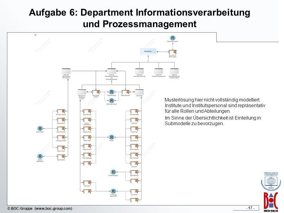 - 17 - © BOC-Gruppe (www.boc-group.com) Aufgabe 6: Department Informationsverarbeitung und Prozessmanagement Musterlösung hier nicht vollständig model