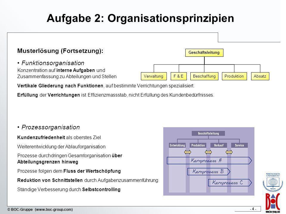 - 4 - © BOC-Gruppe (www.boc-group.com) Aufgabe 2: Organisationsprinzipien Musterlösung (Fortsetzung): Funktionsorganisation Konzentration auf interne