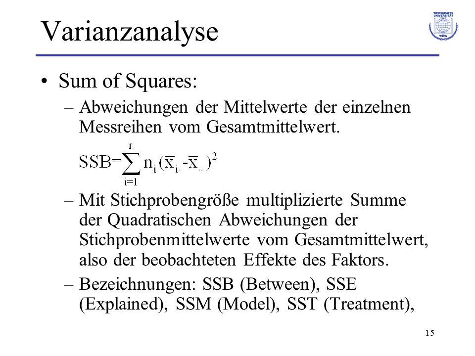 15 Varianzanalyse Sum of Squares: –Abweichungen der Mittelwerte der einzelnen Messreihen vom Gesamtmittelwert. –Mit Stichprobengröße multiplizierte Su