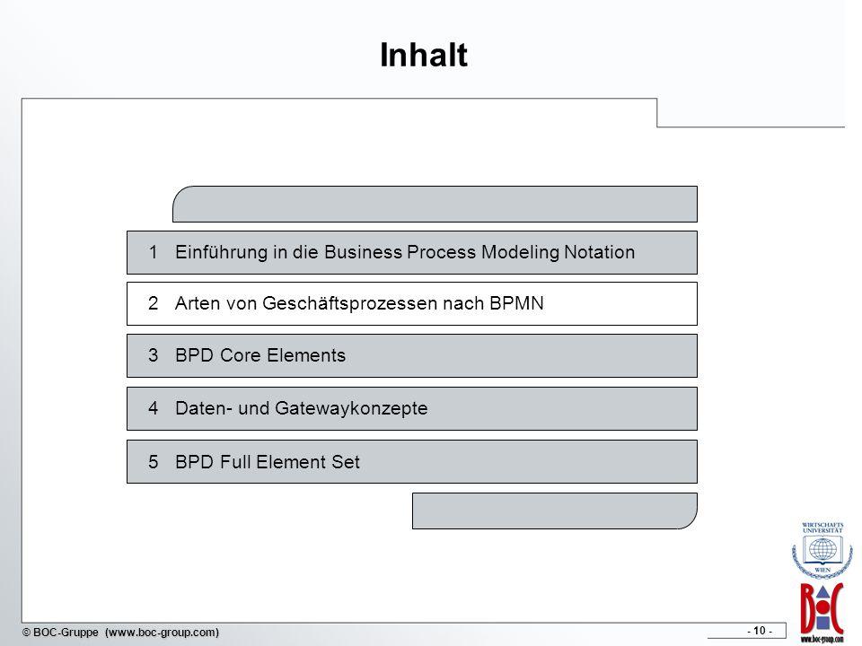 - 10 - © BOC-Gruppe (www.boc-group.com) Inhalt 1Einführung in die Business Process Modeling Notation 2Arten von Geschäftsprozessen nach BPMN 3BPD Core Elements 5BPD Full Element Set 4Daten- und Gatewaykonzepte