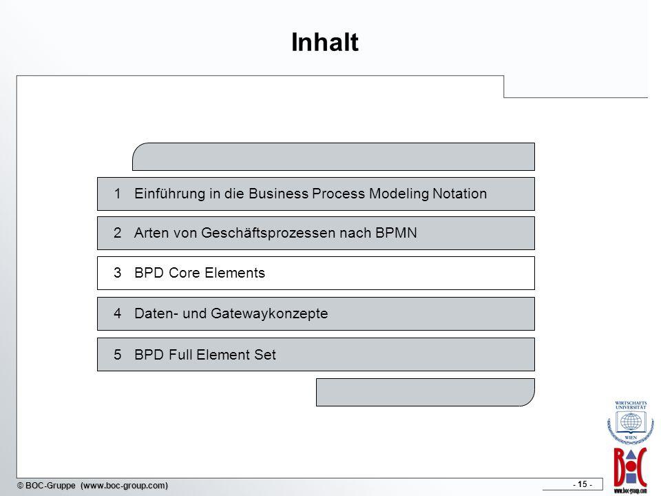 - 15 - © BOC-Gruppe (www.boc-group.com) Inhalt 1Einführung in die Business Process Modeling Notation 2Arten von Geschäftsprozessen nach BPMN 3BPD Core