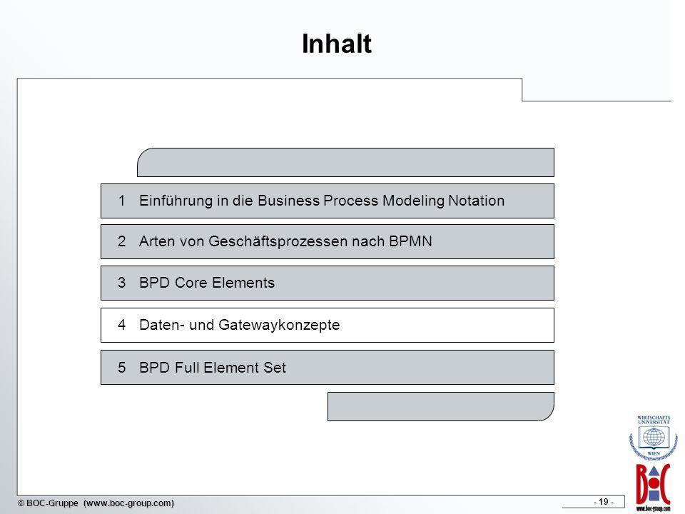 - 19 - © BOC-Gruppe (www.boc-group.com) Inhalt 1Einführung in die Business Process Modeling Notation 2Arten von Geschäftsprozessen nach BPMN 5BPD Full Element Set 3BPD Core Elements 4Daten- und Gatewaykonzepte