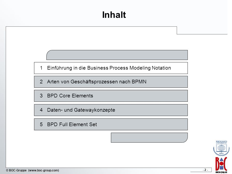 - 2 - © BOC-Gruppe (www.boc-group.com) Inhalt 1Einführung in die Business Process Modeling Notation 2Arten von Geschäftsprozessen nach BPMN 3BPD Core Elements 5BPD Full Element Set 4Daten- und Gatewaykonzepte