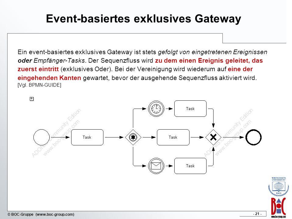 - 21 - © BOC-Gruppe (www.boc-group.com) Event-basiertes exklusives Gateway Ein event-basiertes exklusives Gateway ist stets gefolgt von eingetretenen Ereignissen oder Empfänger-Tasks.