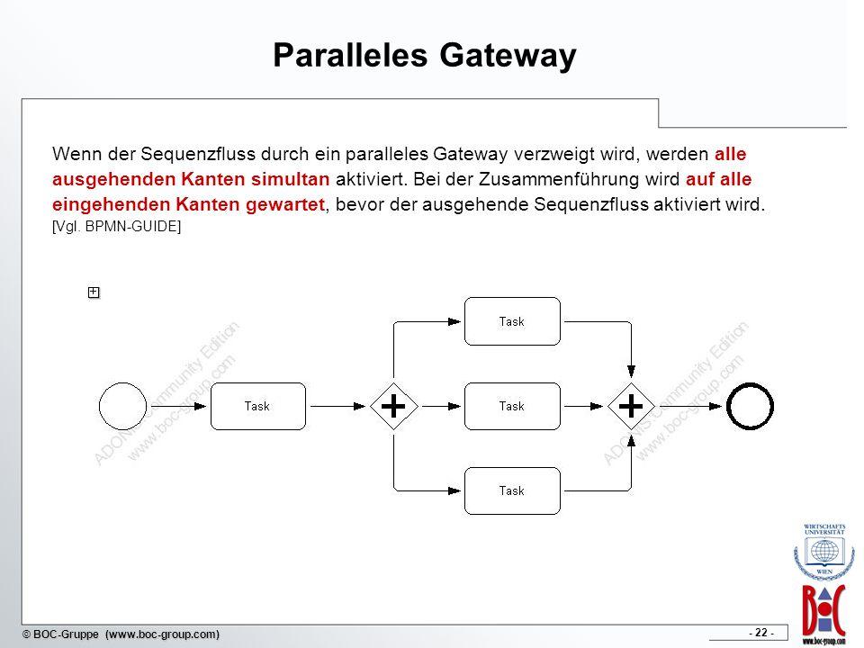 - 22 - © BOC-Gruppe (www.boc-group.com) Paralleles Gateway Wenn der Sequenzfluss durch ein paralleles Gateway verzweigt wird, werden alle ausgehenden Kanten simultan aktiviert.