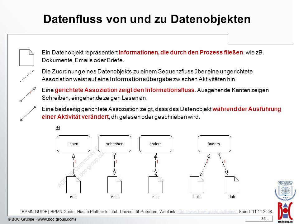 - 25 - © BOC-Gruppe (www.boc-group.com) Datenfluss von und zu Datenobjekten Ein Datenobjekt repräsentiert Informationen, die durch den Prozess fließen, wie zB.
