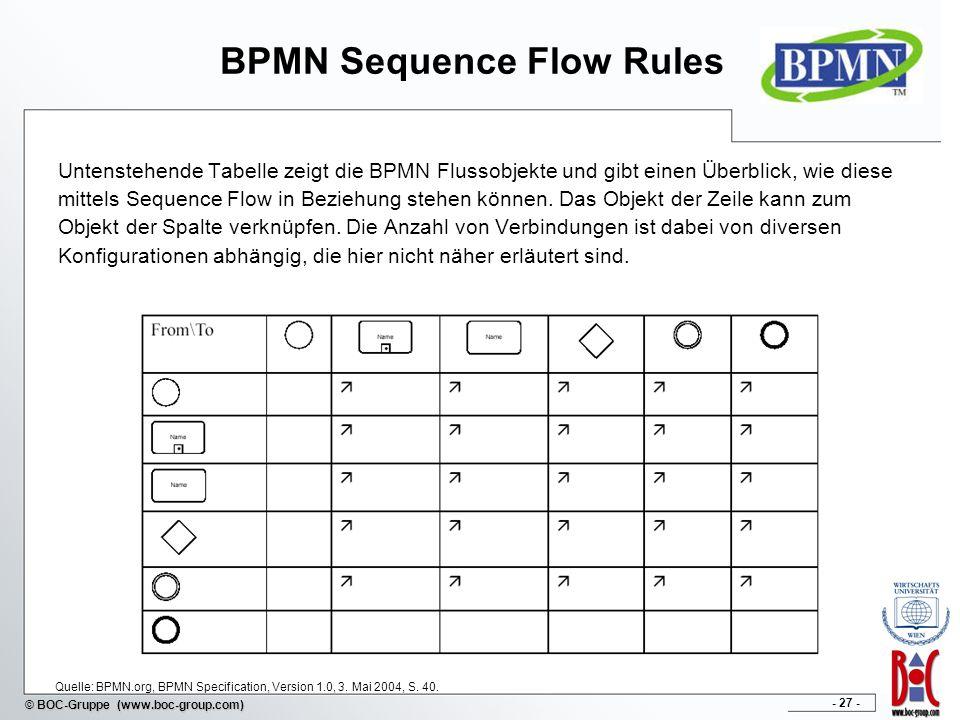 - 27 - © BOC-Gruppe (www.boc-group.com) BPMN Sequence Flow Rules Untenstehende Tabelle zeigt die BPMN Flussobjekte und gibt einen Überblick, wie diese mittels Sequence Flow in Beziehung stehen können.