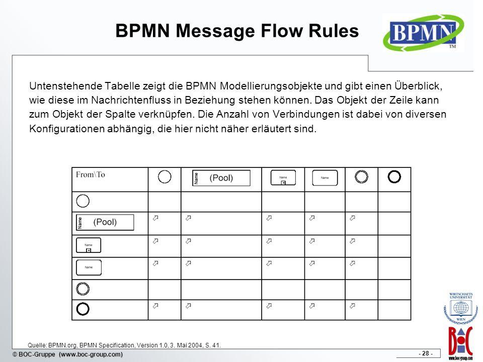 - 28 - © BOC-Gruppe (www.boc-group.com) BPMN Message Flow Rules Untenstehende Tabelle zeigt die BPMN Modellierungsobjekte und gibt einen Überblick, wie diese im Nachrichtenfluss in Beziehung stehen können.