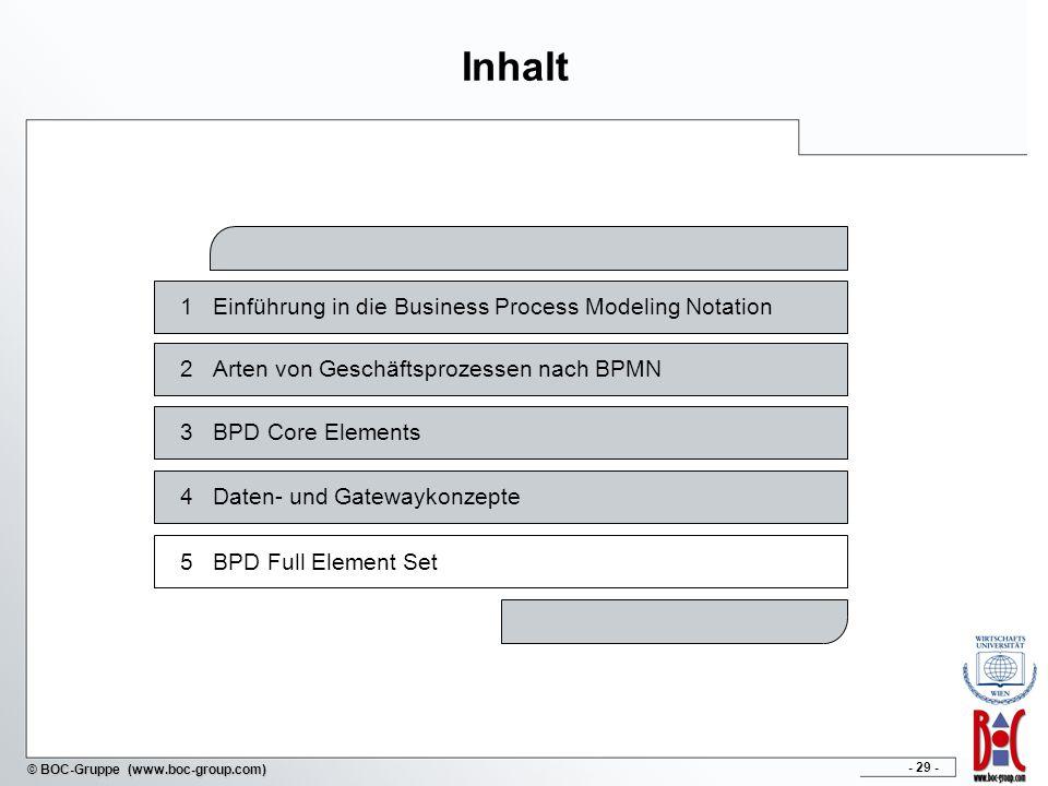 - 29 - © BOC-Gruppe (www.boc-group.com) Inhalt 1Einführung in die Business Process Modeling Notation 2Arten von Geschäftsprozessen nach BPMN 3BPD Core Elements 5BPD Full Element Set 4Daten- und Gatewaykonzepte
