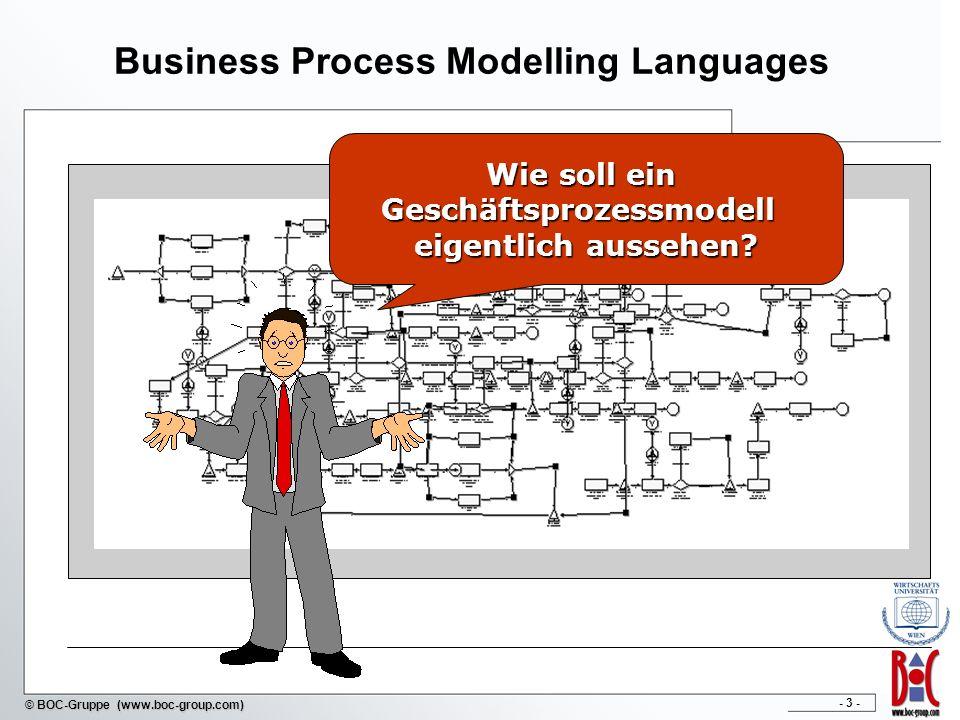 - 4 - © BOC-Gruppe (www.boc-group.com) Anwendungsgebiet der BPMN BPMN Version 1.1, Februar 2008 ist aktuelle Version der Spezifikation (http://www.bpmn.org) BPMN unterstützt Konzepte des Business Process Modeling (BPM) zur Modellierung von Geschäftsprozessen Andere Modellierungsarten sind explizit nicht in BPMN enthalten (bspw.