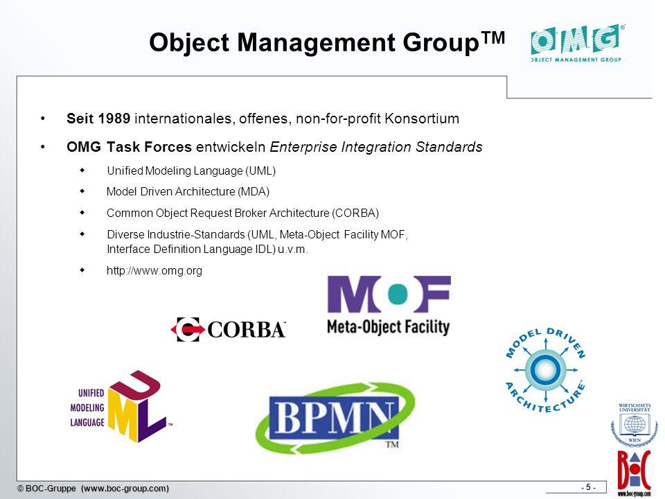 - 16 - © BOC-Gruppe (www.boc-group.com) BPD Core Elements 1/3 Quelle: BPMI.org, BPMN Specification, Version 1.0, 3.