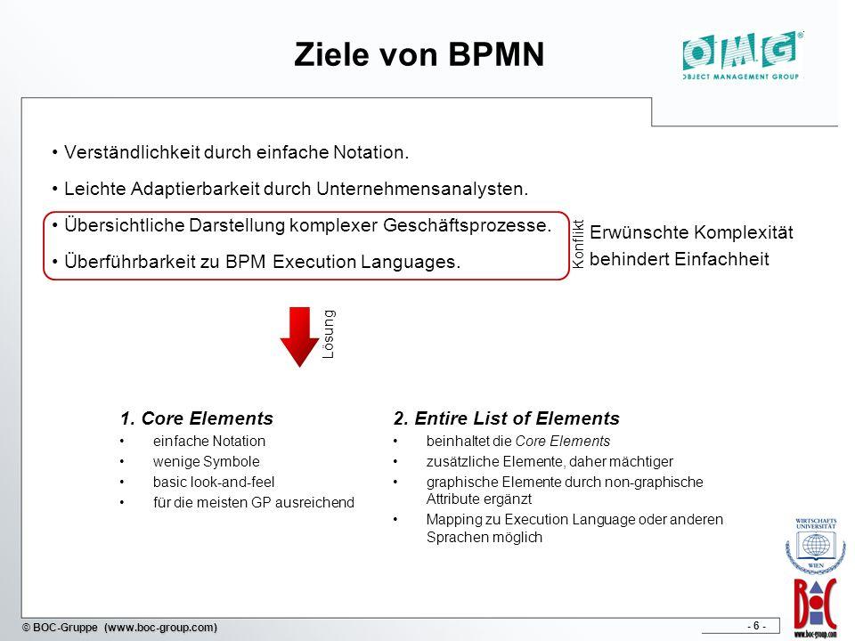 - 6 - © BOC-Gruppe (www.boc-group.com) Ziele von BPMN Verständlichkeit durch einfache Notation. Leichte Adaptierbarkeit durch Unternehmensanalysten. Ü