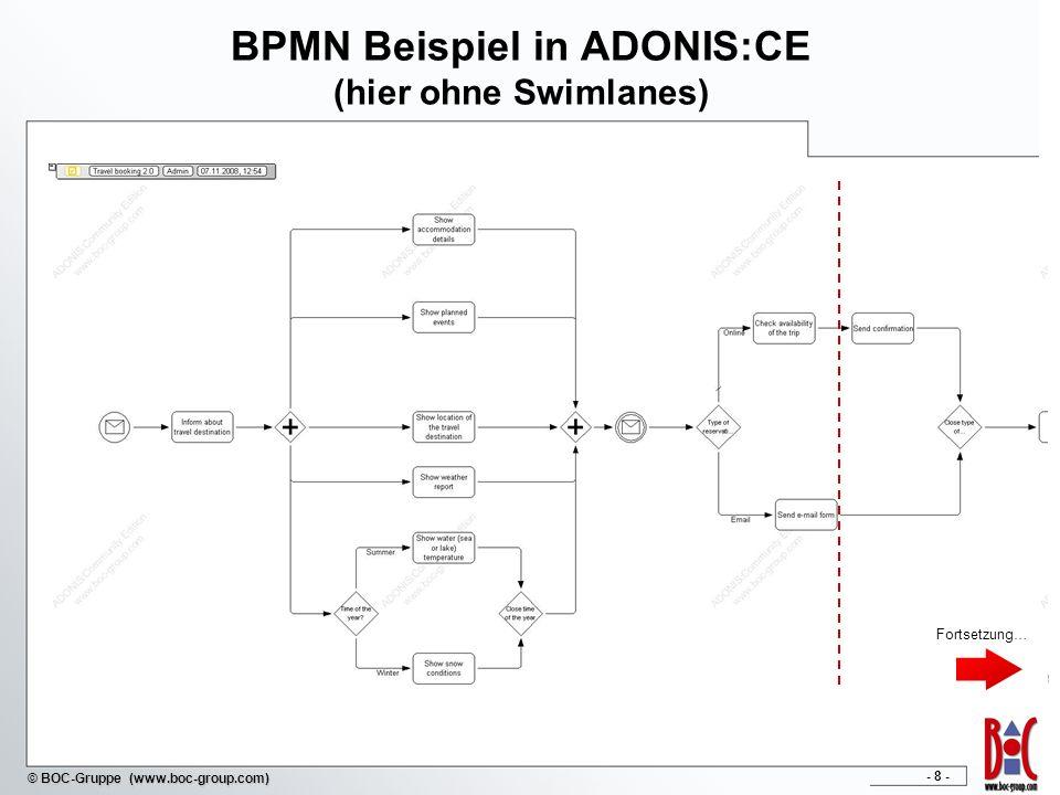 - 8 - © BOC-Gruppe (www.boc-group.com) BPMN Beispiel in ADONIS:CE (hier ohne Swimlanes) Fortsetzung…