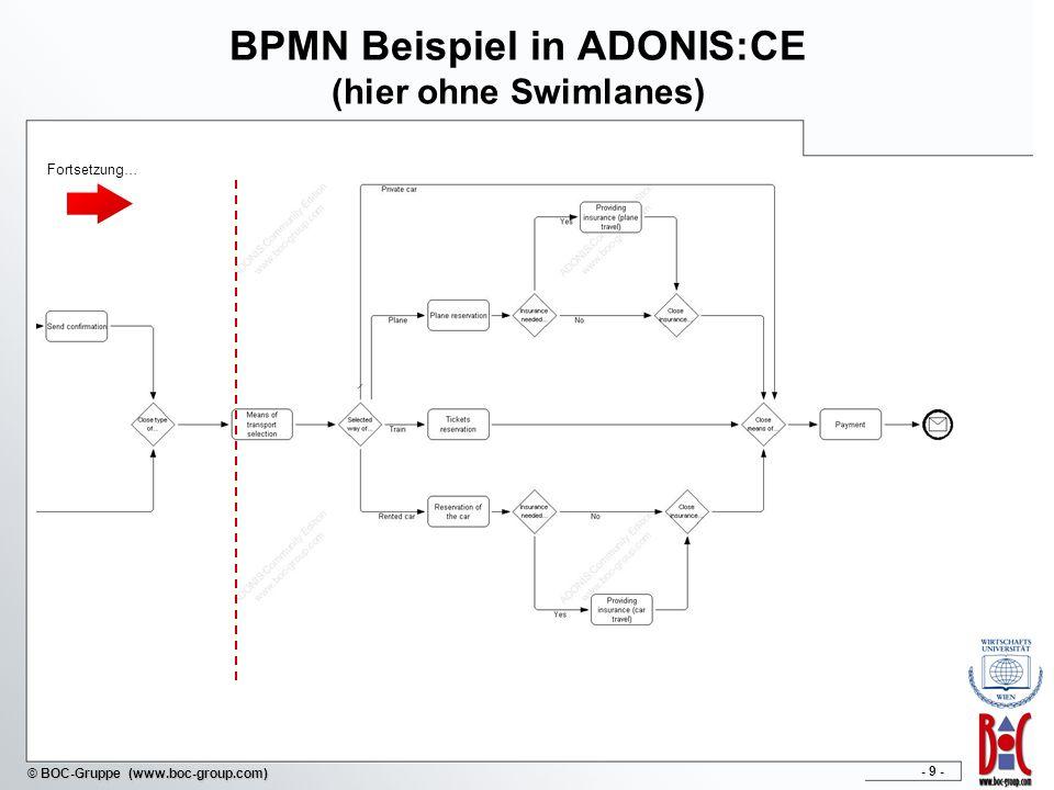 - 40 - © BOC-Gruppe (www.boc-group.com) BPD Full Element Set Quelle: BPMI.org, BPMN Specification, Version 1.0, 3.