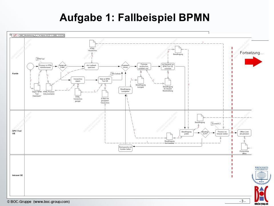 - 3 - © BOC-Gruppe (www.boc-group.com) Aufgabe 1: Fallbeispiel BPMN Fortsetzung…