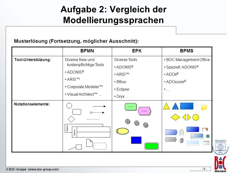 - 6 - © BOC-Gruppe (www.boc-group.com) Aufgabe 2: Vergleich der Modellierungssprachen Musterlösung (Fortsetzung, möglicher Ausschnitt): BPMNEPKBPMS To