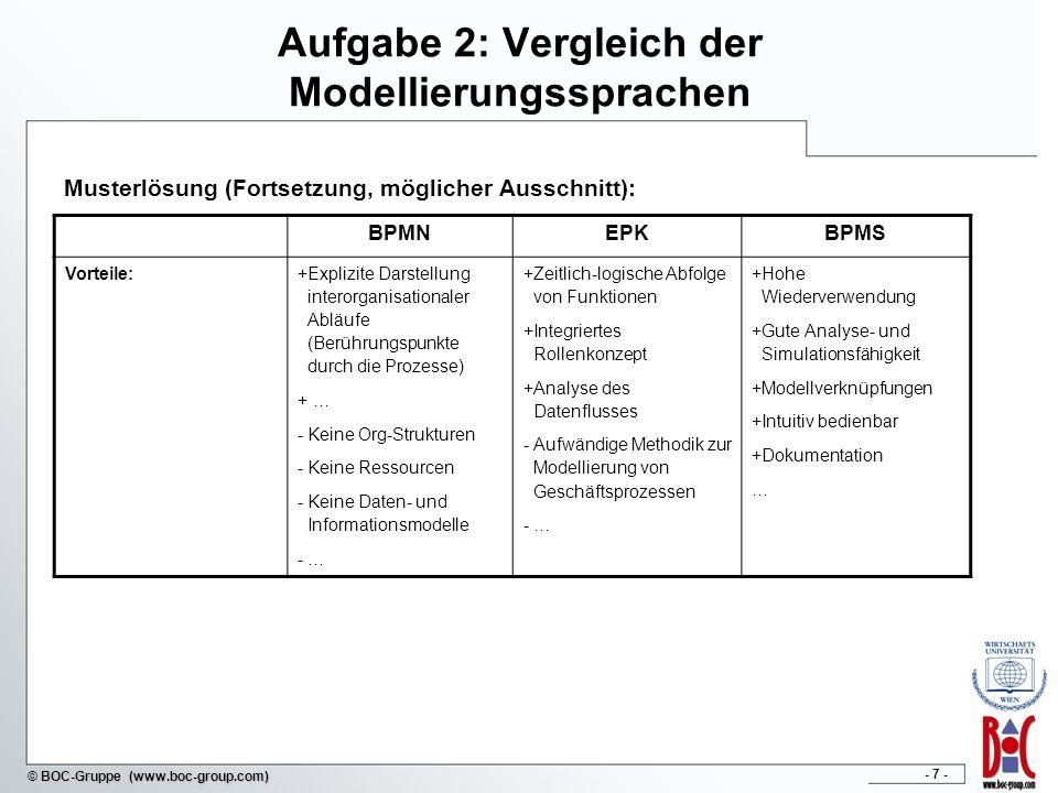 - 7 - © BOC-Gruppe (www.boc-group.com) Aufgabe 2: Vergleich der Modellierungssprachen Musterlösung (Fortsetzung, möglicher Ausschnitt): BPMNEPKBPMS Vo