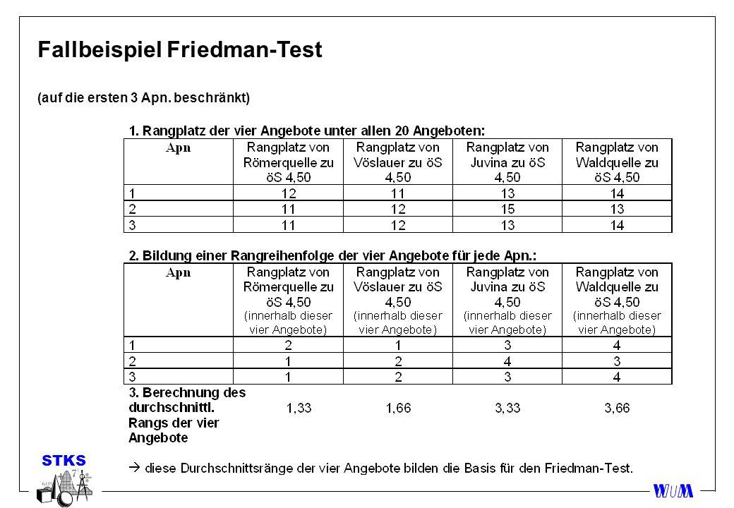 Fallbeispiel Friedman-Test (auf die ersten 3 Apn. beschränkt)