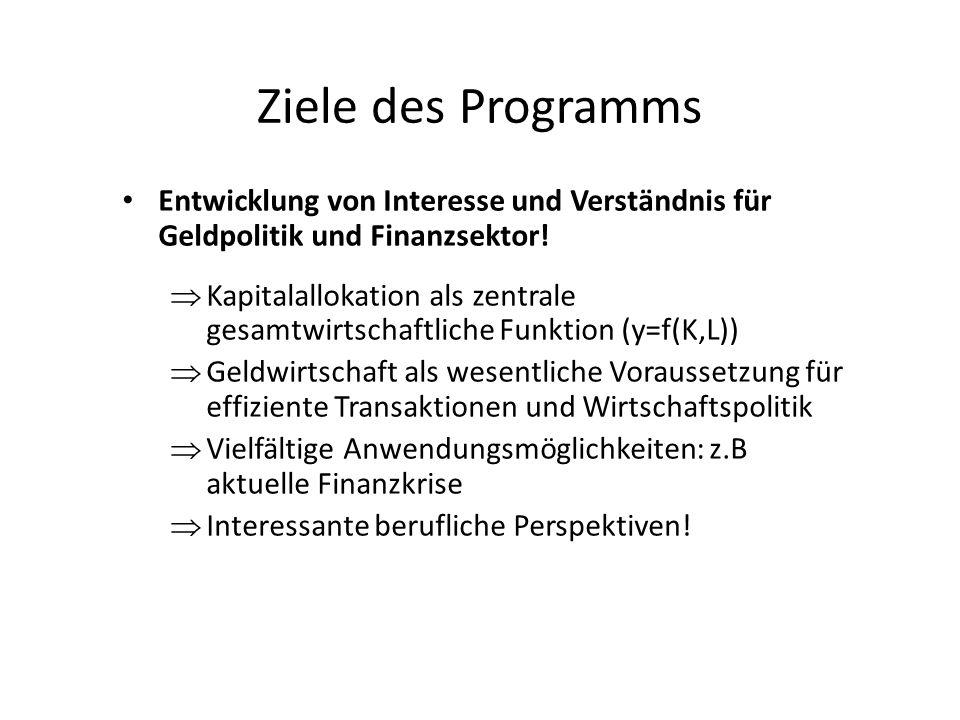 Struktur des Programms Organisation: Absolvierung durch Belegung einer der drei parallel angebotenen LVAs: - LVA Springler (4 Std.): Geld und Konjunktur (auf Deutsch), teilweise geblockt, basierend auf Lehrbuch von Mishkin.
