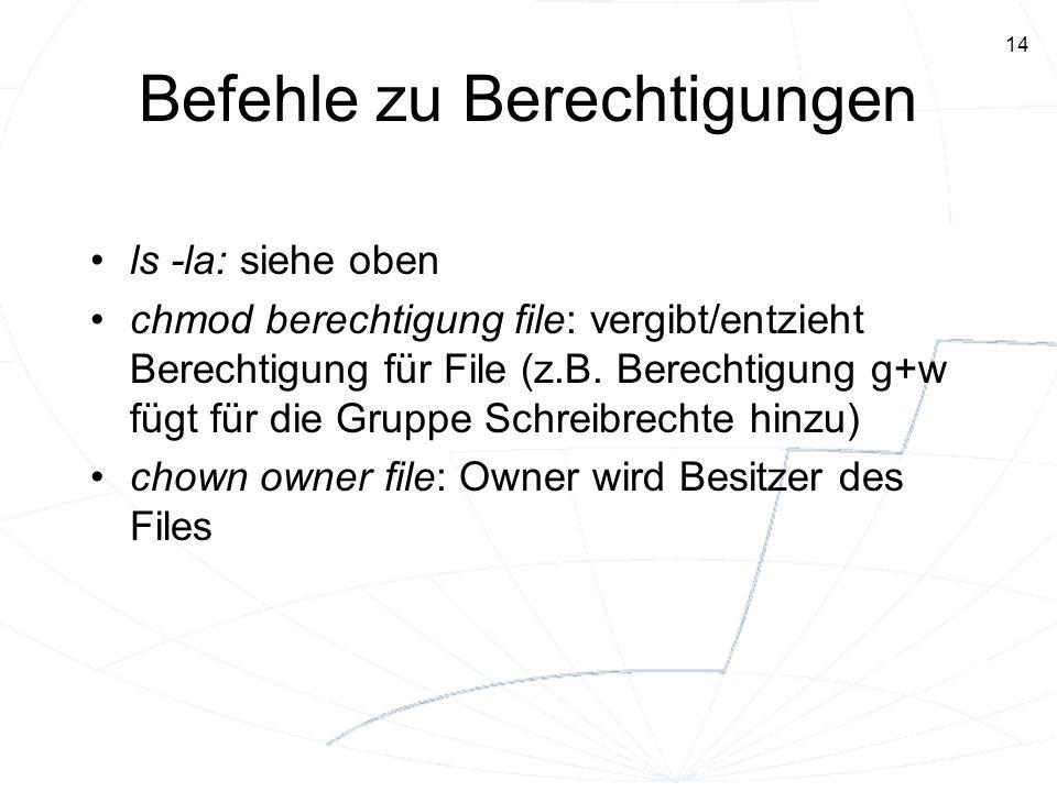 14 Befehle zu Berechtigungen ls -la: siehe oben chmod berechtigung file: vergibt/entzieht Berechtigung für File (z.B. Berechtigung g+w fügt für die Gr