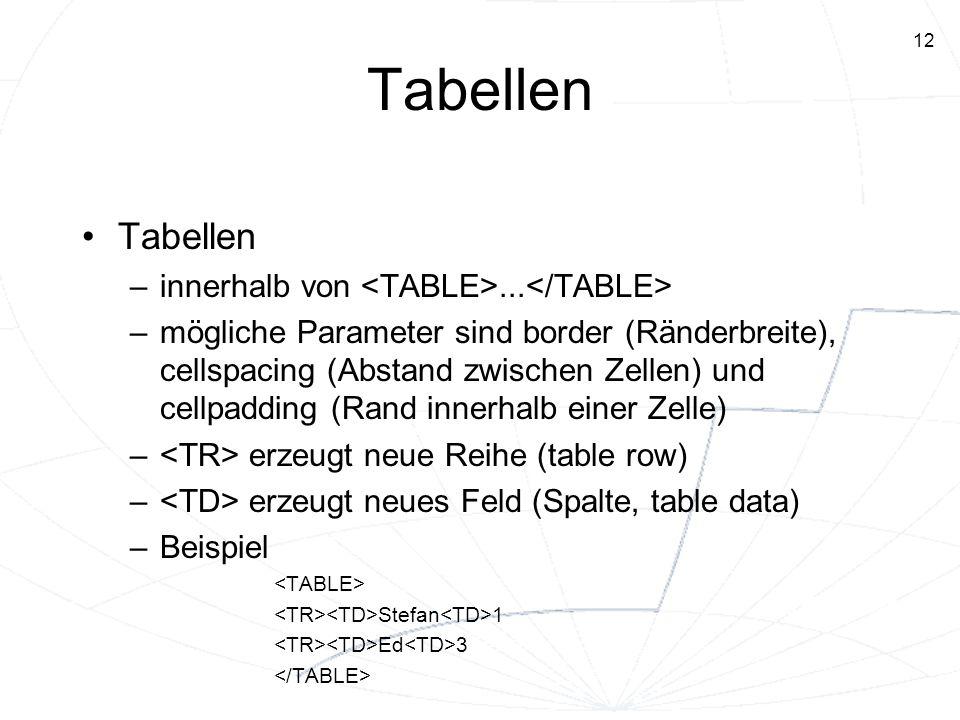 12 Tabellen –innerhalb von... –mögliche Parameter sind border (Ränderbreite), cellspacing (Abstand zwischen Zellen) und cellpadding (Rand innerhalb ei