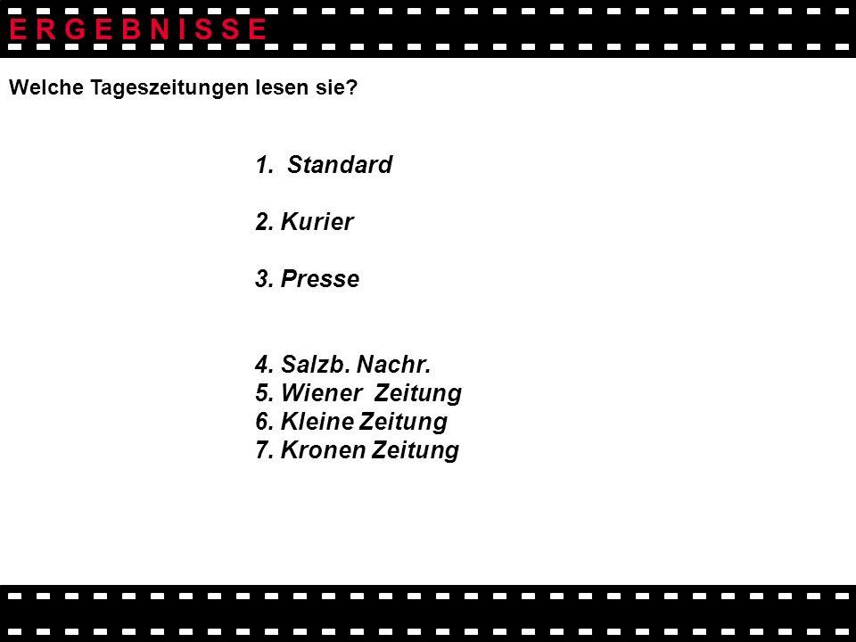 1.Standard 2. Kurier 3. Presse 4. Salzb. Nachr. 5. Wiener Zeitung 6. Kleine Zeitung 7. Kronen Zeitung Welche Tageszeitungen lesen sie? E R G E B N I S