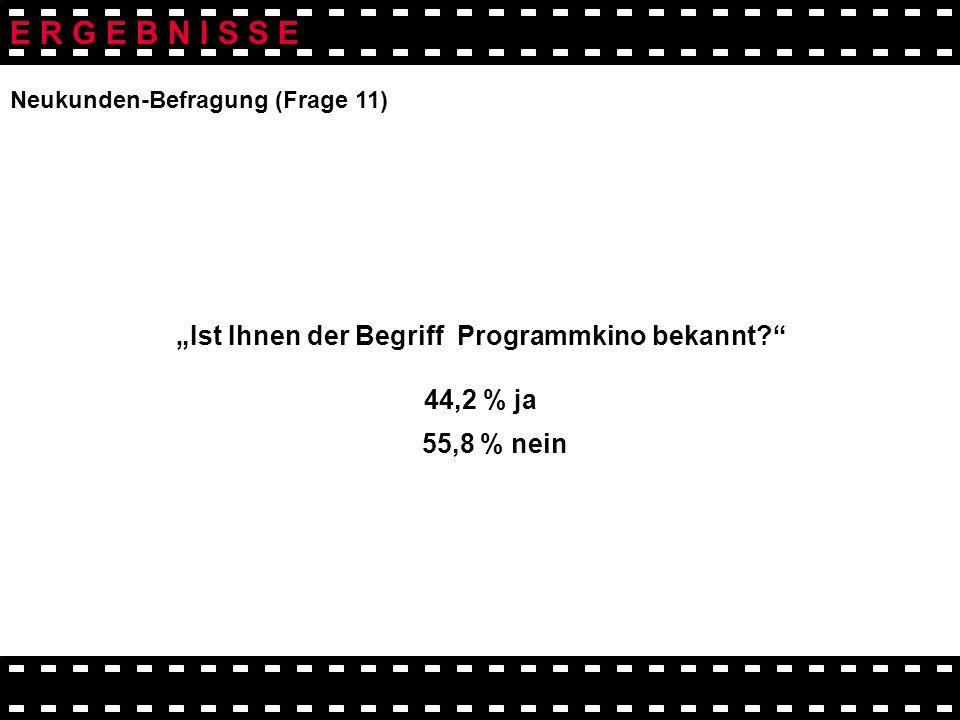 Neukunden-Befragung (Frage 11) Ist Ihnen der Begriff Programmkino bekannt? 44,2 % ja 55,8 % nein E R G E B N I S S E