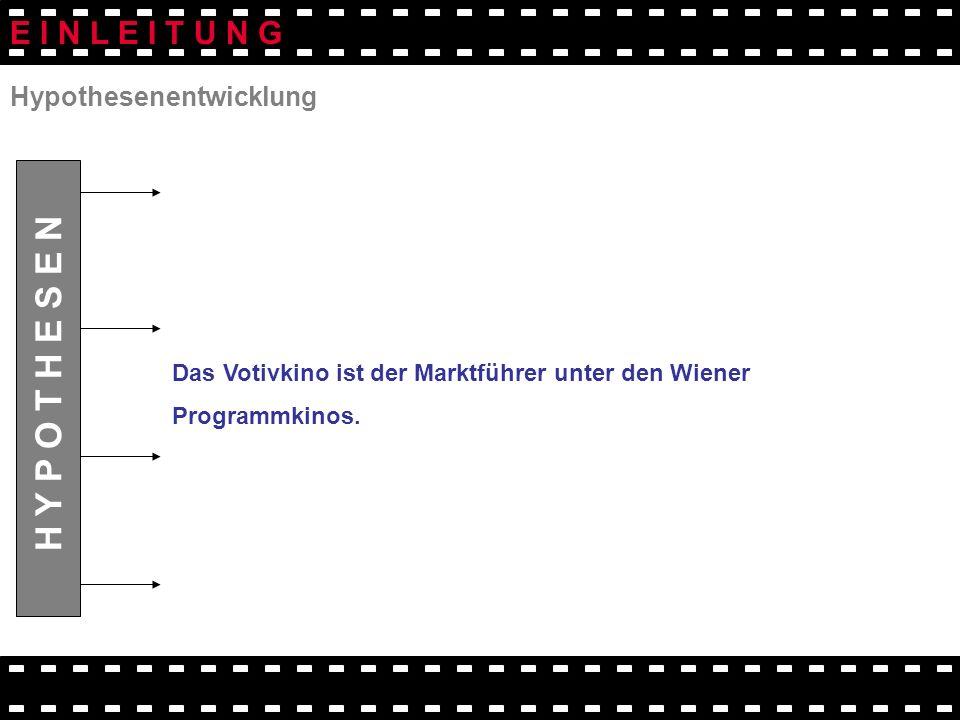 Hypothesenentwicklung E I N L E I T U N G Das Votivkino ist der Marktführer unter den Wiener Programmkinos. H Y P O T H E S E N