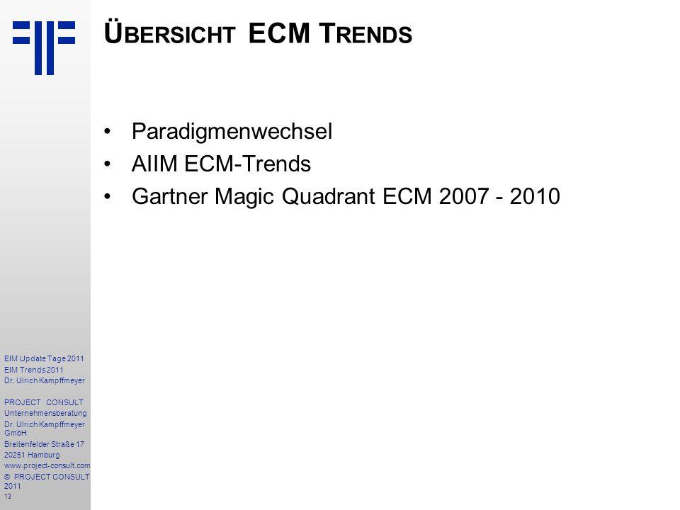 13 EIM Update Tage 2011 EIM Trends 2011 Dr. Ulrich Kampffmeyer PROJECT CONSULT Unternehmensberatung Dr. Ulrich Kampffmeyer GmbH Breitenfelder Straße 1