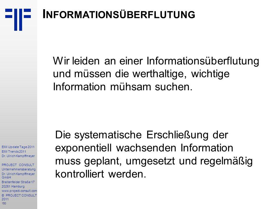 150 EIM Update Tage 2011 EIM Trends 2011 Dr. Ulrich Kampffmeyer PROJECT CONSULT Unternehmensberatung Dr. Ulrich Kampffmeyer GmbH Breitenfelder Straße