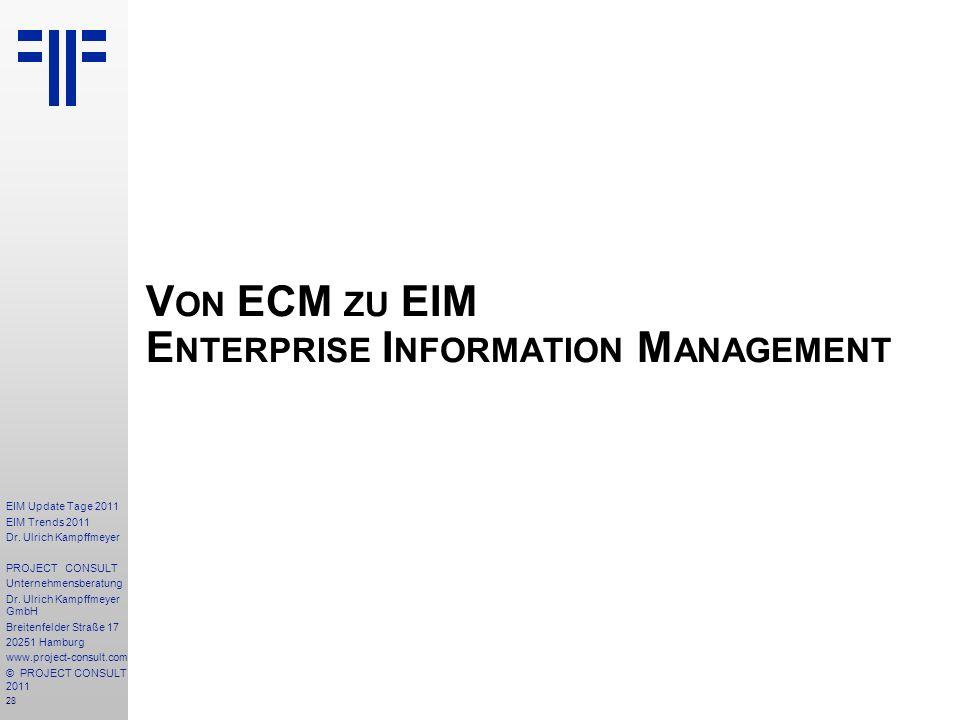 28 EIM Update Tage 2011 EIM Trends 2011 Dr. Ulrich Kampffmeyer PROJECT CONSULT Unternehmensberatung Dr. Ulrich Kampffmeyer GmbH Breitenfelder Straße 1