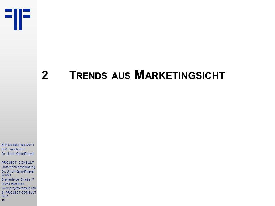 35 EIM Update Tage 2011 EIM Trends 2011 Dr. Ulrich Kampffmeyer PROJECT CONSULT Unternehmensberatung Dr. Ulrich Kampffmeyer GmbH Breitenfelder Straße 1