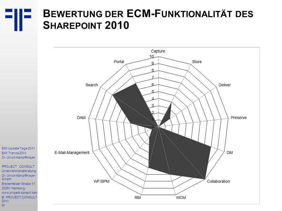50 EIM Update Tage 2011 EIM Trends 2011 Dr. Ulrich Kampffmeyer PROJECT CONSULT Unternehmensberatung Dr. Ulrich Kampffmeyer GmbH Breitenfelder Straße 1